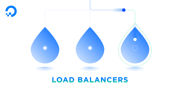 An Introduction to DigitalOcean Load Balancers