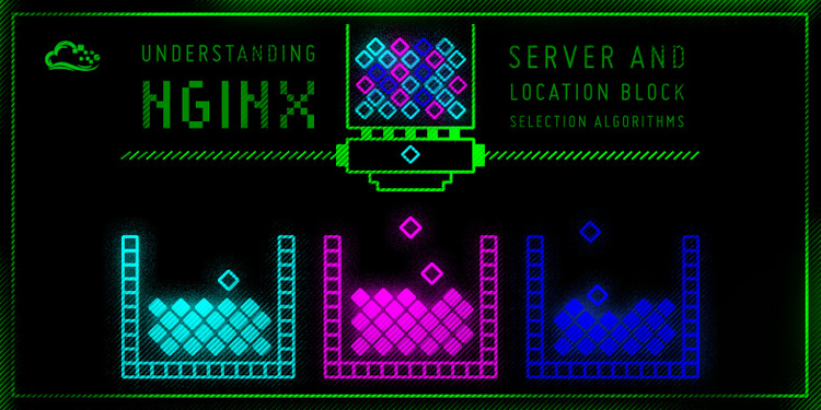 Understanding Nginx Server and Location Block Selection