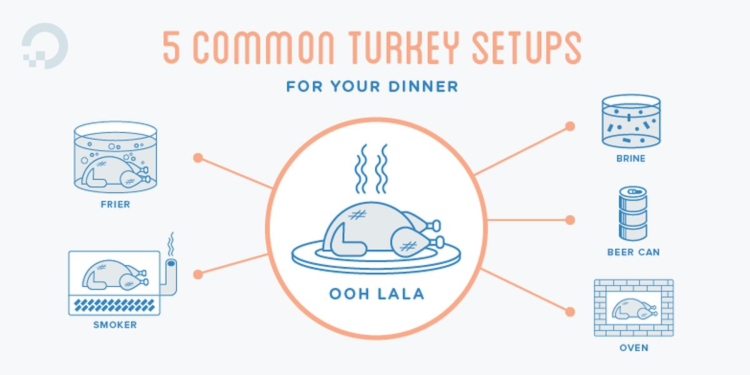 5 Common Turkey Setups For Your Dinner